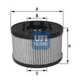 Filtre à huile UFI code 25.043.00