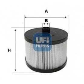 UFI oil filter code 25.145.00
