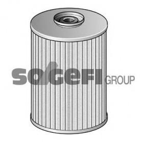 Filtro olio TECNOCAR OP209