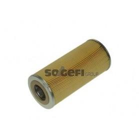 Filtro olio TECNOCAR OP801