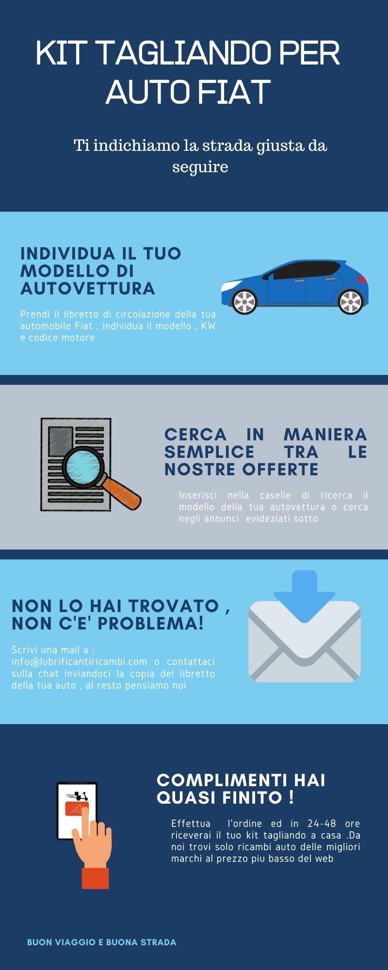 Kit Tagliando auto Fiat